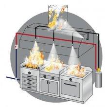 Sistema Extinción de Incendios Doble para Campana Central